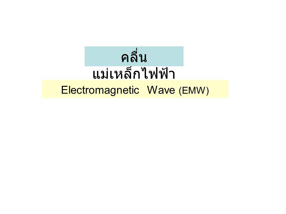 คลื่น แม่เหล็กไฟฟ้า Electromagnetic Wave (EMW)
