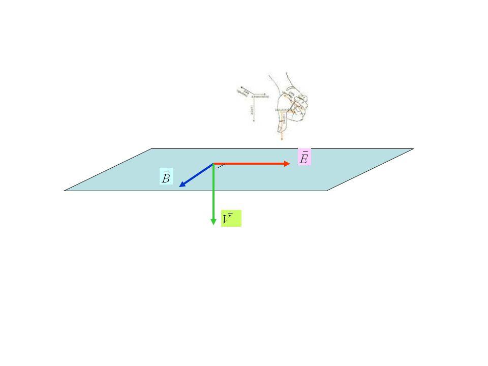 ลักษณะสำคัญของ EMW 1 ประกอบด้วยสนามแม่เหล็กและสนามไฟฟ้า 2 ขนาดสนามแม่เหล็ก ขนาดสนามไฟฟ้า และทิศการเคลื่อนที่ จะตั้งฉากกันและกัน ตามกฎมือขวา ( วิธีเดียวกันกับการ cross vector )