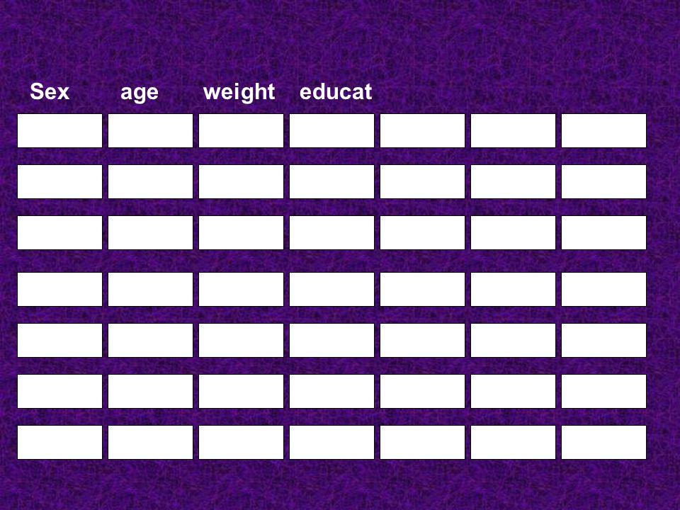คำสั่งตั้งชื่อตัว แปร DATA LIST / sex age weight educat.