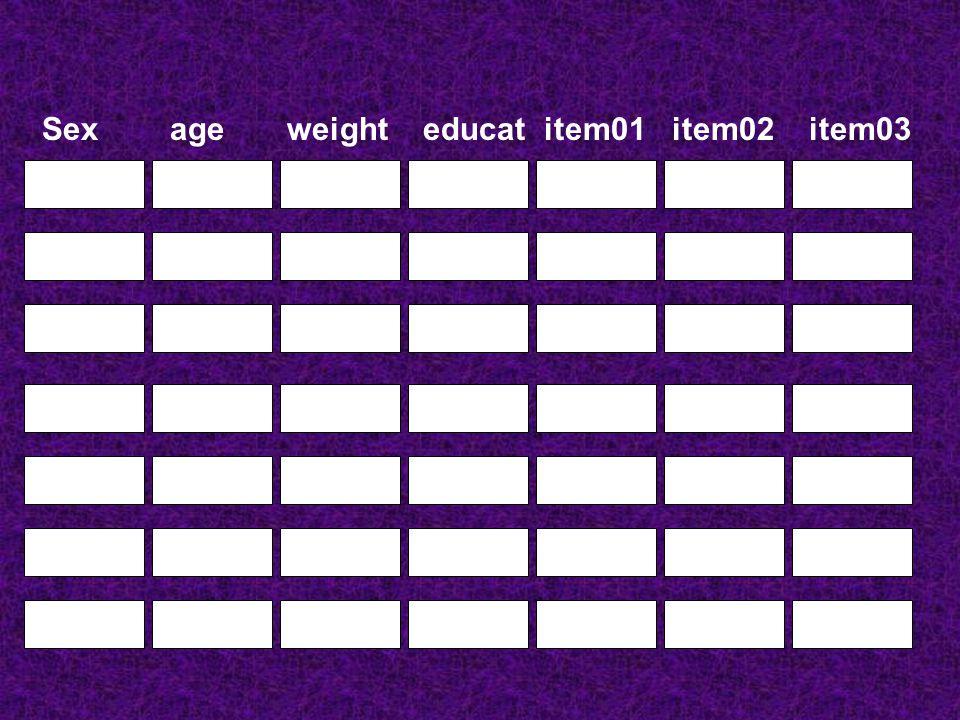คำสั่งตั้งชื่อตัว แปร DATA LIST / sex age weight educat item01 to item15.