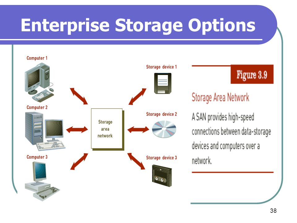 38 Enterprise Storage Options