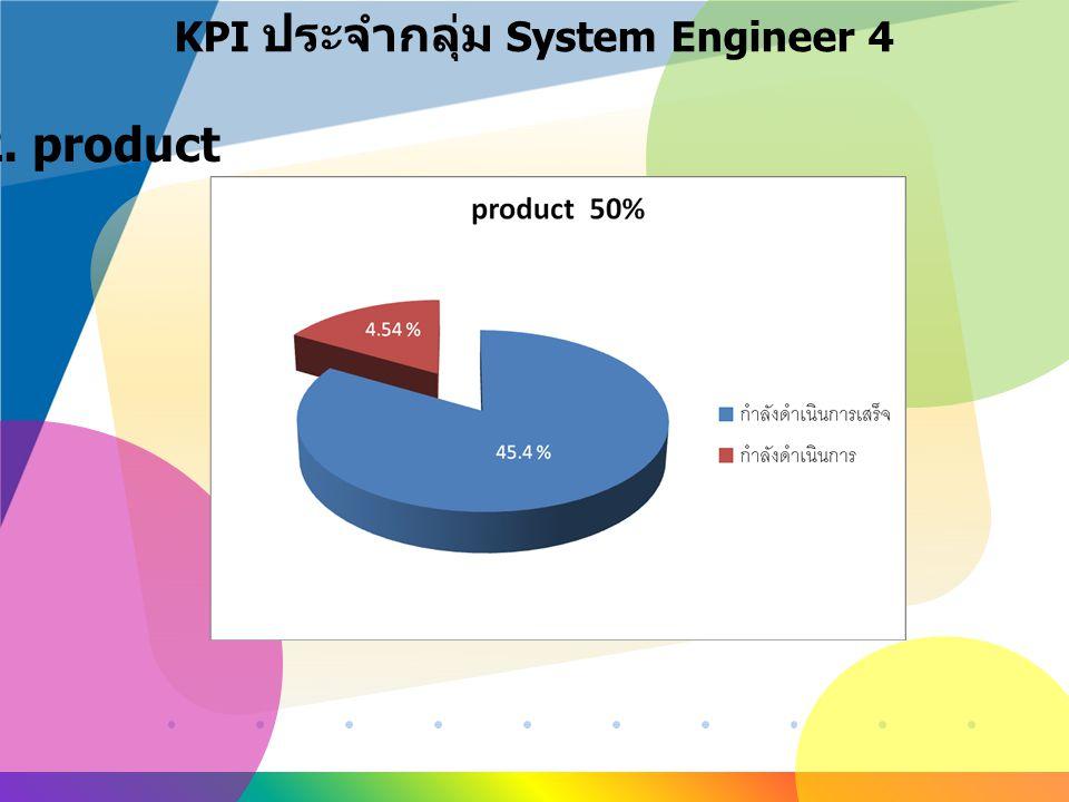 www.company.com KPI ประจำกลุ่ม System Engineer 4 2. product
