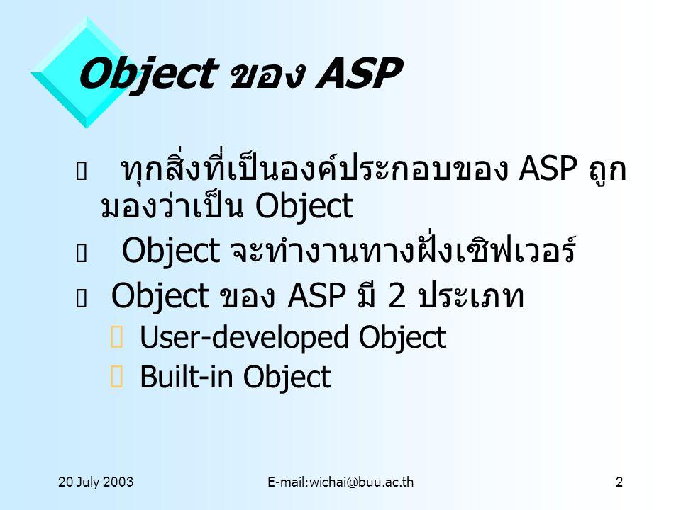 20 July 2003E-mail:wichai@buu.ac.th3 Built-in Object มี 7 ตัว คือ –Application Object เป็นตัวแทนในการ จัดการแอพพลิเคชัน ASP –Session Object จัดการผู้ใช้งานที่เข้าใช้งาน แอพพลิเคชัน ASP –Server Object จัดการและบริหารทรัพยา การของเว็บเซร์ฟเวอร์ –ObjectContext Objecct จัดการเกี่ยวกับท รานแซคชั่น –Response Object จัดการข้อมูลที่ส่งจาก เซร์ฟเวอร์ไปยังบราวเซอร์ –Request Object ใช้จัดการข้อมูลจาก บราวเซอร์