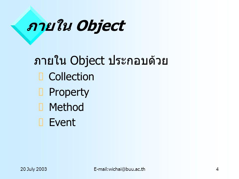 20 July 2003E-mail:wichai@buu.ac.th5 Request Object  ทำหน้าที่รับข้อมูลที่ส่งมาจากผู้ใช้ฝั่ง Client ผ่านทางบราวเซอร์ แล้วส่งไป ยัง Object ที่เกี่ยวข้องเพื่อสร้าง Response ให้ผู้ใช้ต่อไป  รูปแบบ Request.Collection | Property | Method(Variable)