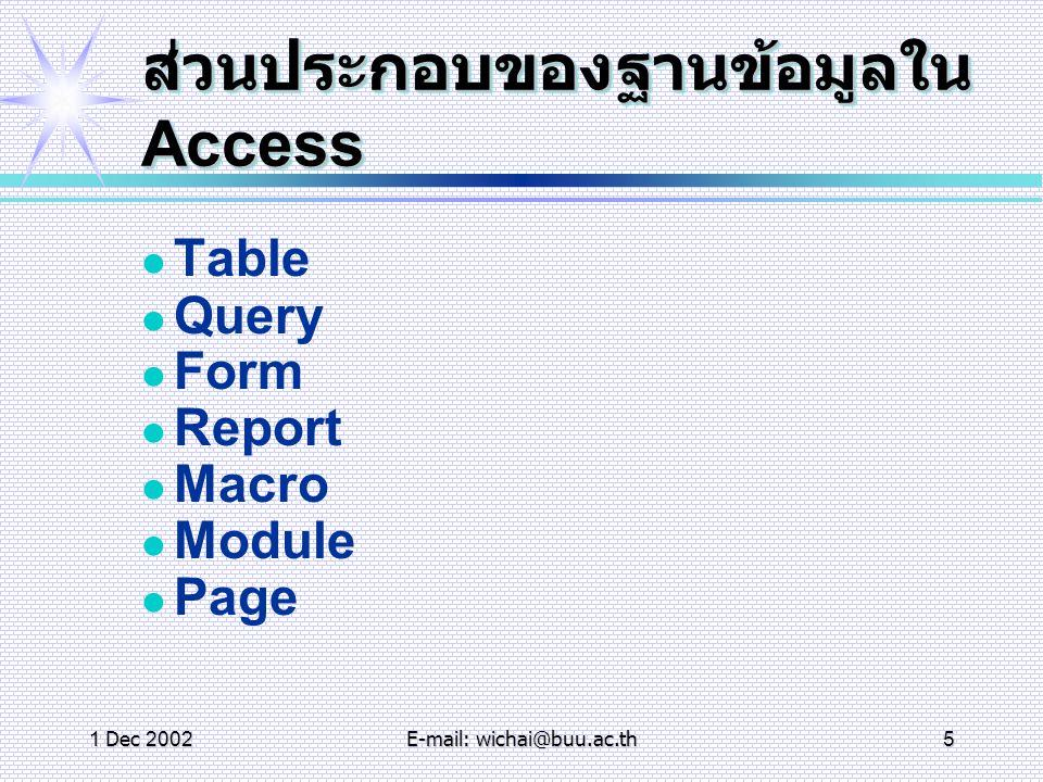 1 Dec 2002E-mail: wichai@buu.ac.th6 เรียนรู้การใช้งานเรียนรู้การใช้งาน ส่วนประกอบหน้าต่าง Access ส่วนประกอบหน้าต่าง Access องค์ประกอบฐานข้อมูลใน Access องค์ประกอบฐานข้อมูลใน Access การสร้างฐานข้อมูลใหม่ การสร้างฐานข้อมูลใหม่ การเรียกใช้งานฐานข้อมูลที่มีอยู่แล้ว การเรียกใช้งานฐานข้อมูลที่มีอยู่แล้ว การออกจากโปรแกรม การออกจากโปรแกรม