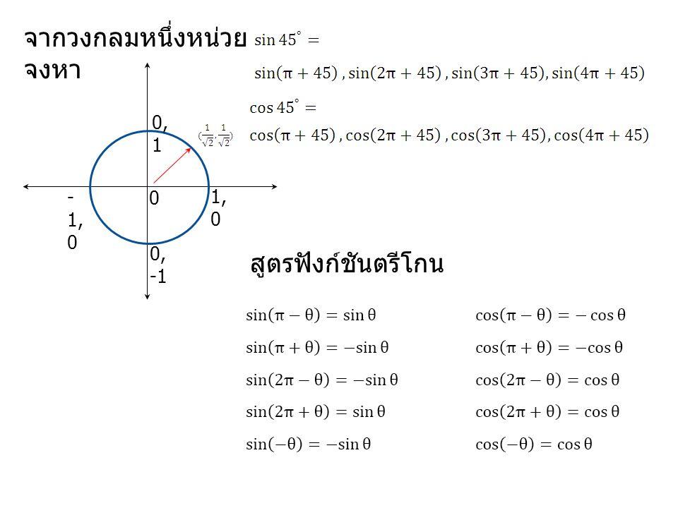 จากวงกลมหนึ่งหน่วย จงหา 0 - 1, 0 0, -1 0, 1 1, 0 สูตรฟังก์ชันตรีโกน