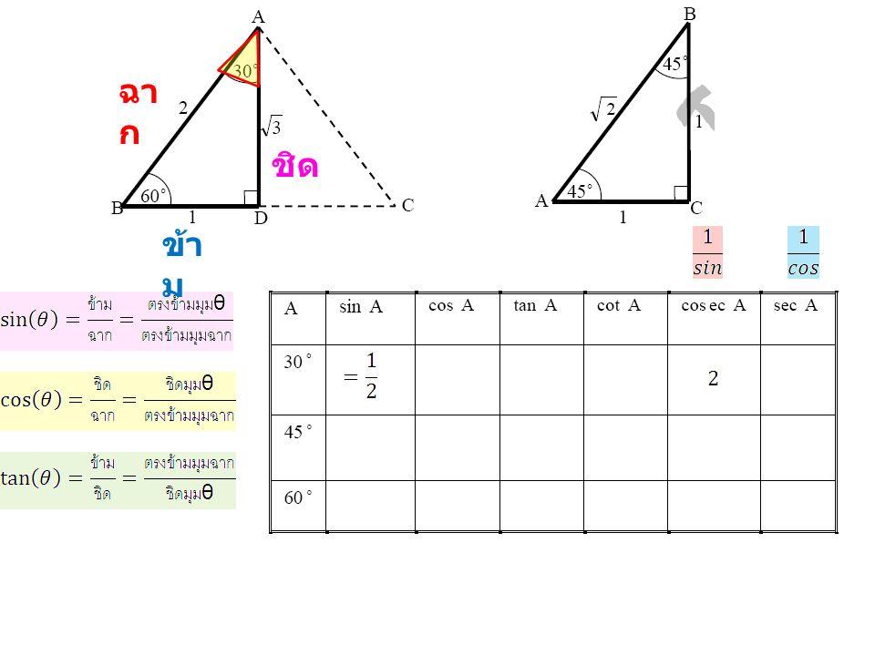กำหนดให้ cot x = 3/7 จงหา 3cos 2x +7sin 2x=.