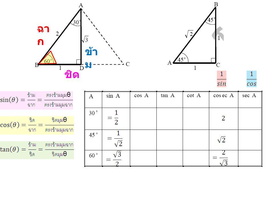 0 1, 0 - 1, 0 0, -1 0, 1 (x, y) 1 a a สูตรวงกลม