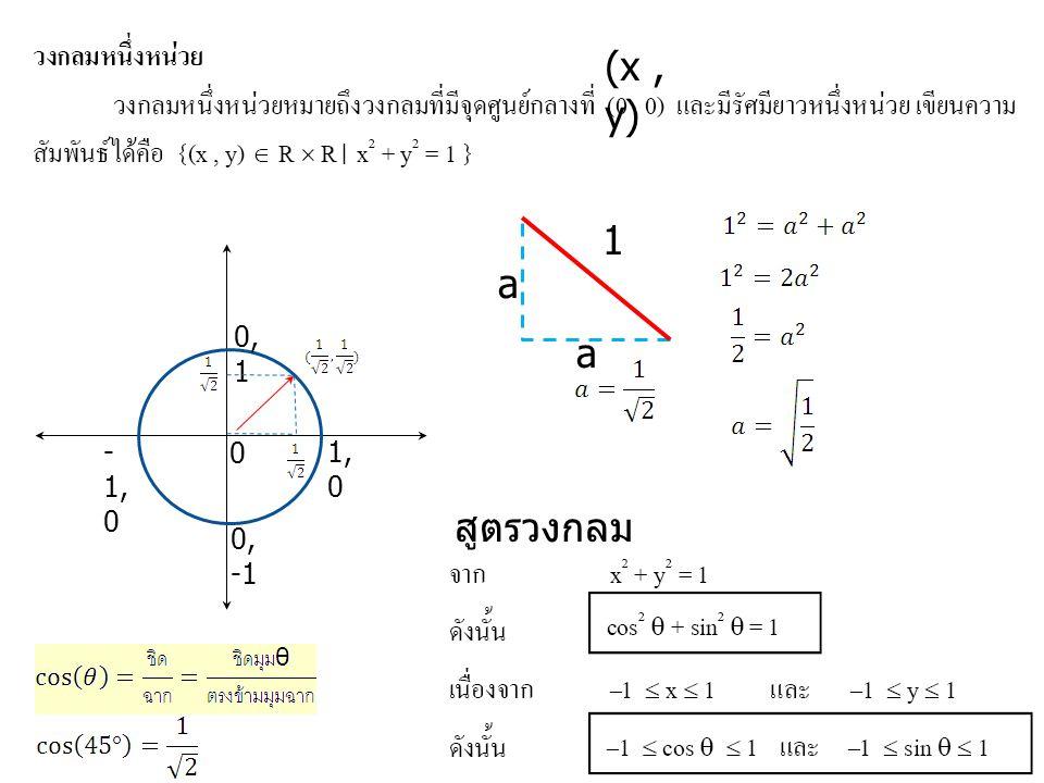 วัดมุมแบบ ทวนเข็ม มุมจะมีค่าเป็น บวก วัดมุมแบบ ตามเข็ม มุมจะมีค่า เป็น ลบ