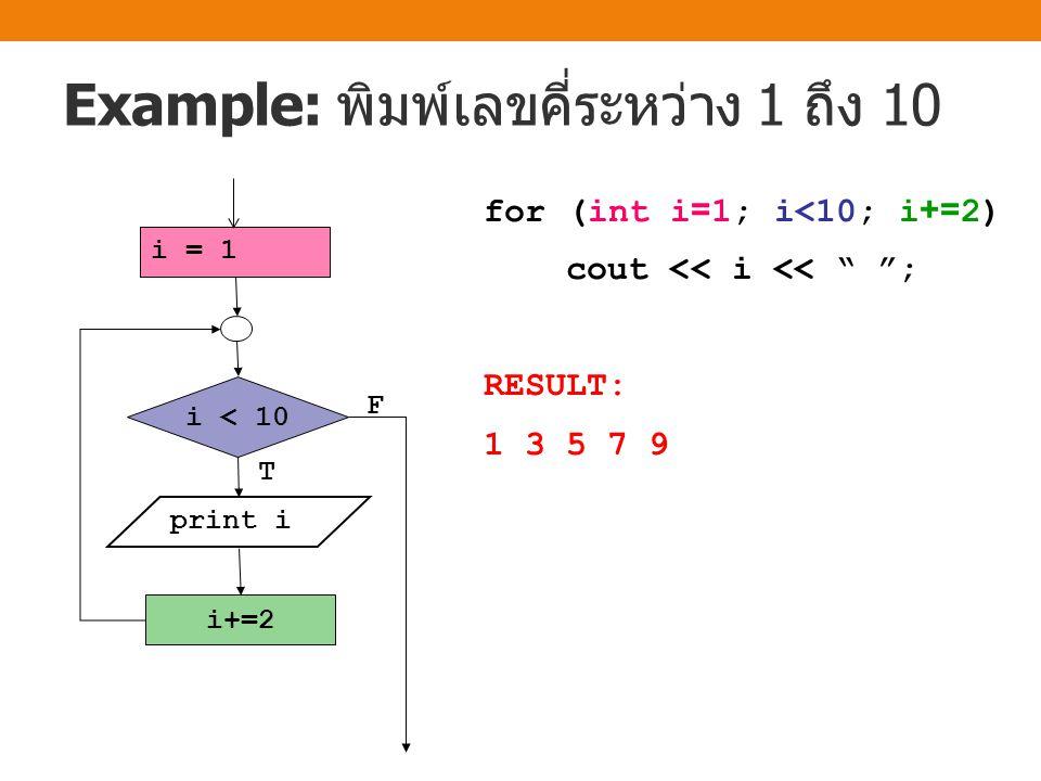 Example: พิมพ์เลขคี่ระหว่าง 1 ถึง 10 T F i+=2 i < 10 i = 1 print i for (int i=1; i<10; i+=2) cout << i << ; RESULT: 1 3 5 7 9