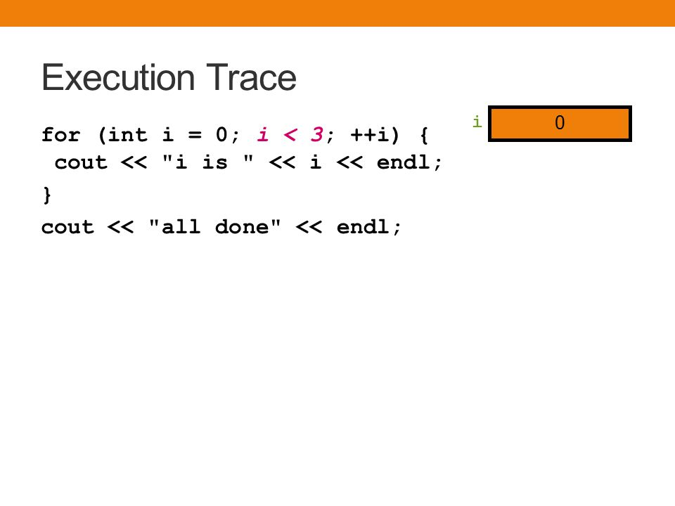 Execution Trace for (int i = 0; i < 3; ++i) { cout << i is << i << endl; } cout << all done << endl; i is 0 i is 1 i is 2 i 3