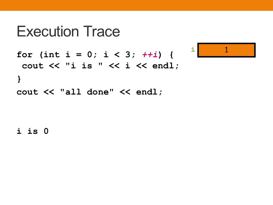 Execution Trace for (int i = 0; i < 3; ++i) { cout << i is << i << endl; } cout << all done << endl; i is 0 i 1