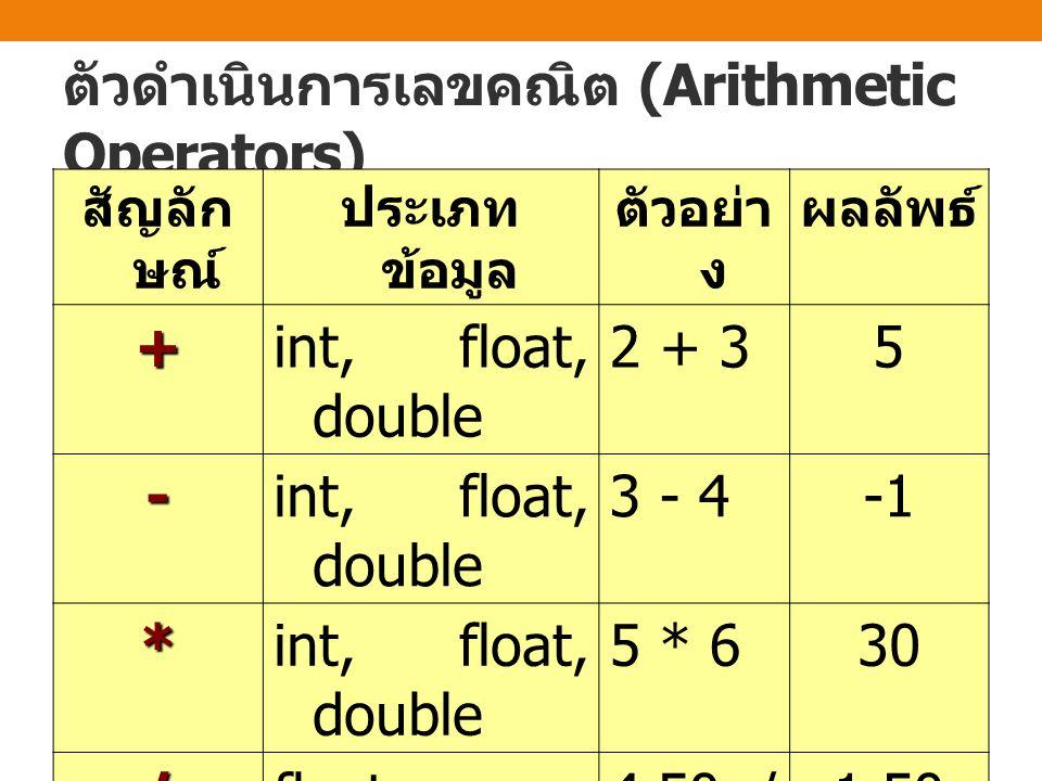 ตัวดำเนินการเลขคณิต (Arithmetic Operators) สัญลัก ษณ์ ประเภท ข้อมูล ตัวอย่า ง ผลลัพธ์ +int, float, double 2 + 35 -int, float, double 3 - 4 *int, float, double 5 * 630 /float, double 4.50 / 3.0 1.50 /int6 / 70 %int6 % 76