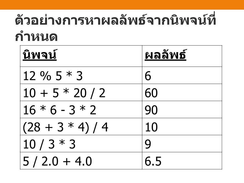 ตัวอย่างการหาผลลัพธ์จากนิพจน์ที่ กำหนด นิพจน์ผลลัพธ์ 12 % 5 * 36 10 + 5 * 20 / 260 16 * 6 - 3 * 290 (28 + 3 * 4) / 410 10 / 3 * 39 5 / 2.0 + 4.06.5