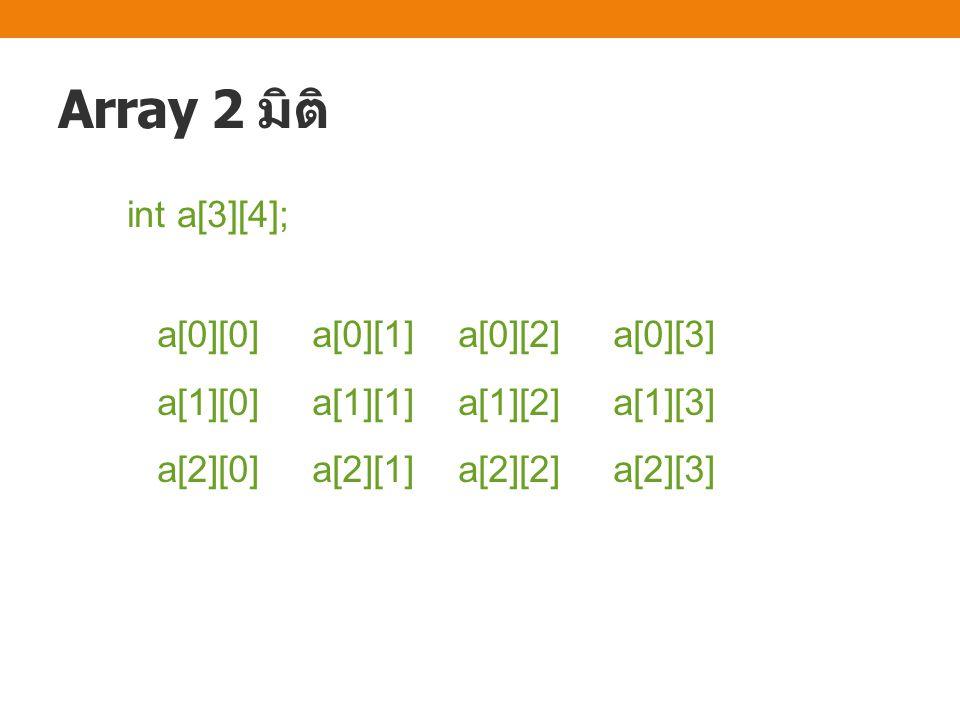 แถว (row) a[0][0] a[0][1] a[0][2] a[0][3] row 0 a[1][0] a[1][1] a[1][2] a[1][3] row 1 a[2][0] a[2][1] a[2][2] a[2][3] row 2