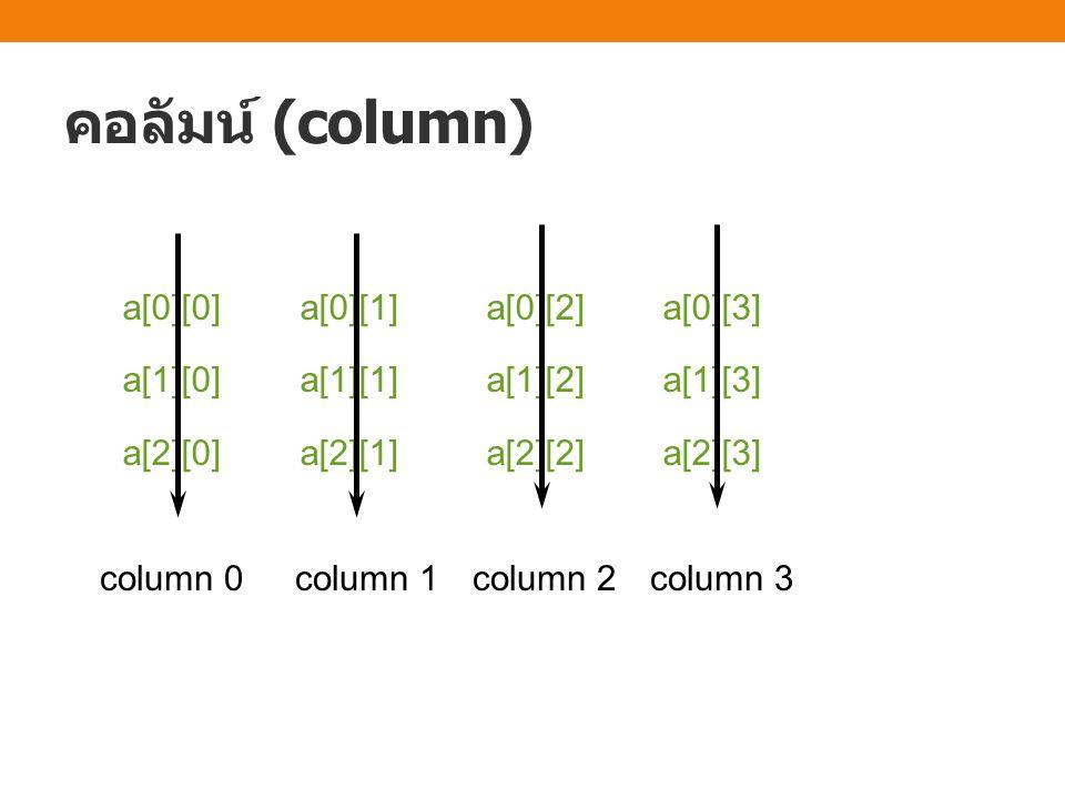 การอ้างอิงค่าใน array 2 มิติ แถวและคอลัมน์ใน array 2 มิติเริ่มนับจาก 0 การอ้างอิงค่าของสมาชิกใน array จะต้องระบุตำแหน่ง ของแถวและคอลัมน์ที่ต้องการ เช่น int a[3][4]; // array 2 มิติที่มี 3 แถว 4 คอลัมน์ Col 0 Col 1 Col 2 Col 3 Row 0 Row 1 Row 2 a[0][0] a[1][2] a[2][3]
