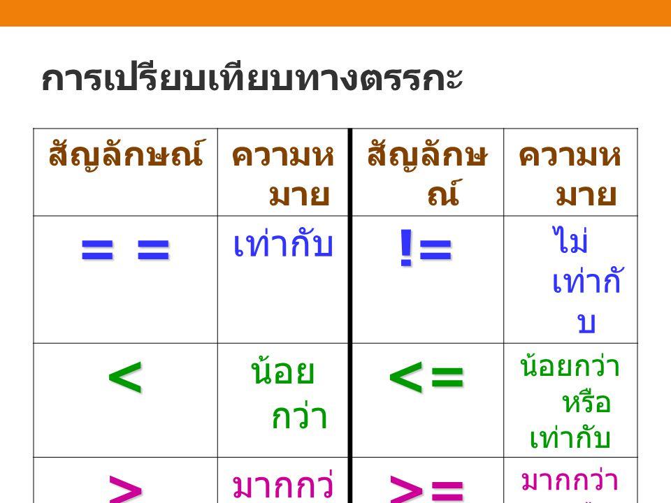 การเปรียบเทียบทางตรรกะ สัญลักษณ์ความห มาย สัญลักษ ณ์ ความห มาย = = เท่ากับ!= ไม่ เท่ากั บ < น้อย กว่า<= น้อยกว่า หรือ เท่ากับ > มากกว่ า>= มากกว่า หรือ เท่ากับ