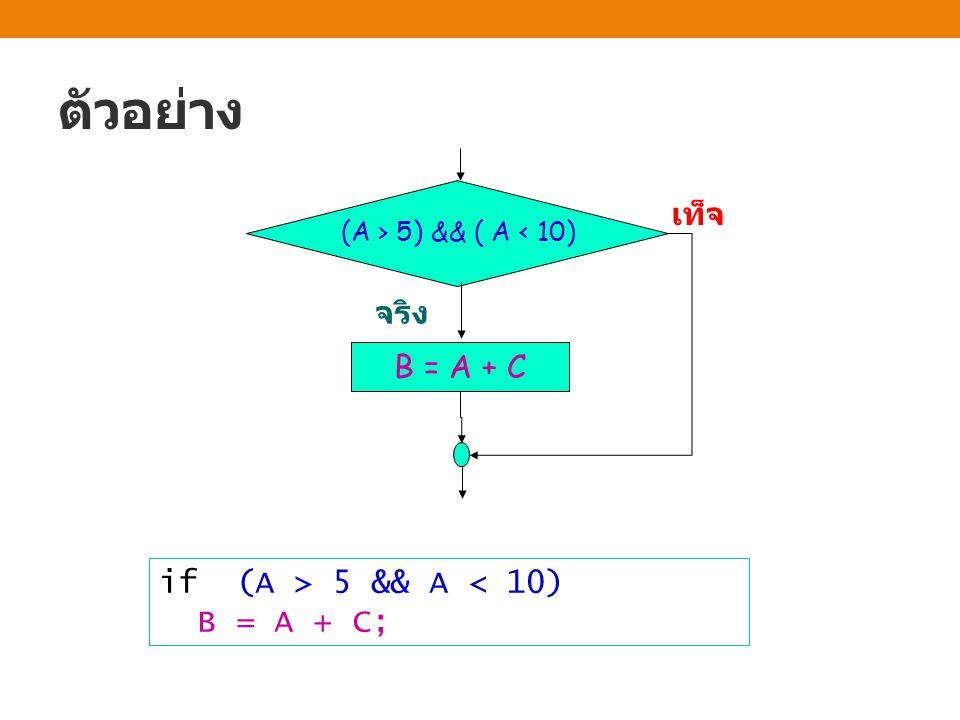 ตัวอย่าง if (A > 5 && A < 10) B = A + C; จริง เท็จ (A > 5) && ( A < 10) B = A + C