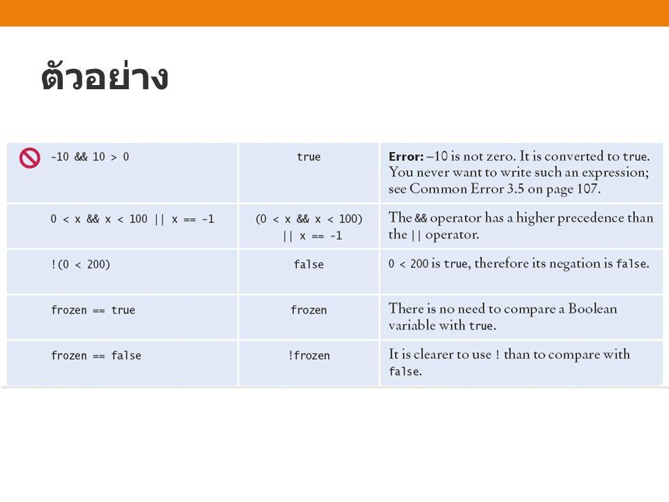 ลองพิจารณาตัวอย่างต่อไปนี้ if (0 <= temp <= 100) ดูเหมือนว่าจะเป็นเงื่อนไข 0 ≤ temp ≤ 100 แต่ว่า...