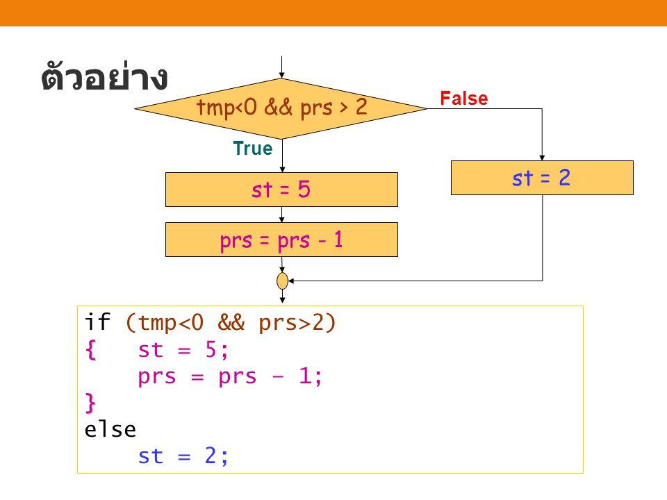 ตัวอย่าง if (tmp 2) { { st = 5; prs = prs – 1;} else st = 2; st = 5 True False tmp 2 st = 2 prs = prs - 1