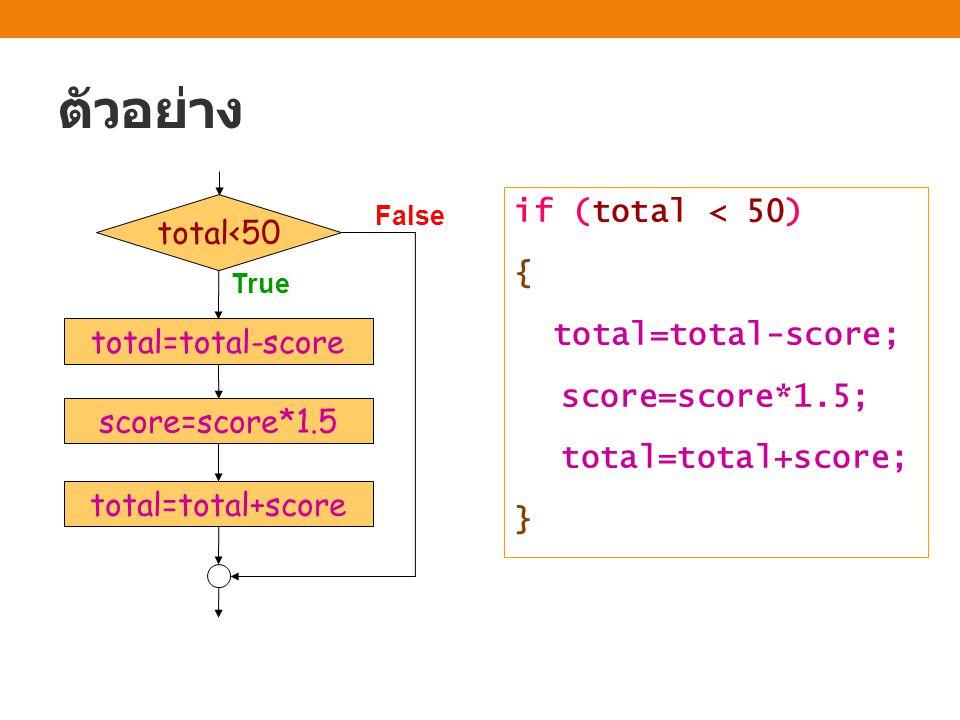 ตัวอย่าง if (total < 50) { total=total-score; score=score*1.5; total=total+score; } total<50 total=total-score True False score=score*1.5 total=total+score