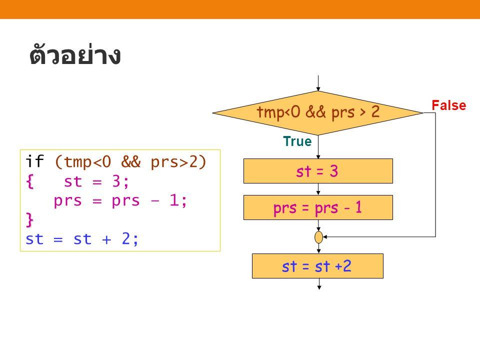 ตัวอย่าง if (tmp 2) { { st = 3; prs = prs – 1;} st = st + 2; st = 3 True False tmp 2 st = st +2 prs = prs - 1