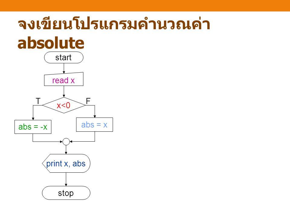 จงเขียนโปรแกรมคำนวณค่า absolute start stop read x x<0 abs = -x abs = x print x, abs TF