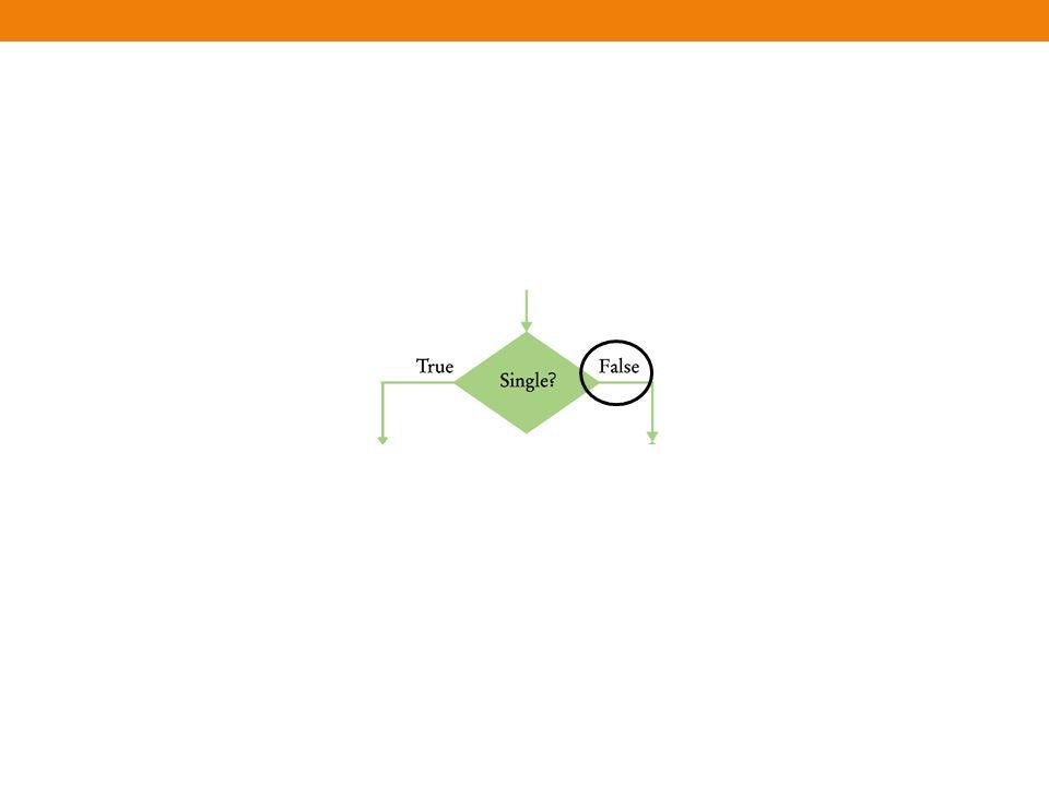 แบบฝึกหัด ให้เขียนโปรแกรมสำหรับตรวจสอบค่าจุด (x, y) ที่ รับเข้ามาว่าอยู่ใน quadrant ใด Q1, Q2, Q3 หรือ Q4 ( ดังรูป ) หรืออยู่บนแกน x (x-axis), แกน y (x-axis) หรือ เป็น Origin point (0, 0) หมายเหตุ ให้รับค่า x และ y เป็นจำนวนเต็ม
