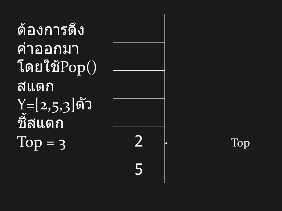 5 2 ต้องการดึง ค่าออกมา โดยใช้ Pop() สแตก Y=[2,5,3] ตัว ชี้สแตก Top = 3 Top
