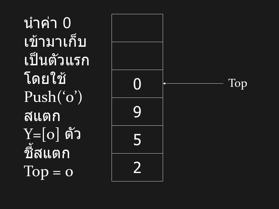 2 5 9 0 นำค่า 0 เข้ามาเก็บ เป็นตัวแรก โดยใช้ Push('0') สแตก Y=[0] ตัว ชี้สแตก Top = 0 Top
