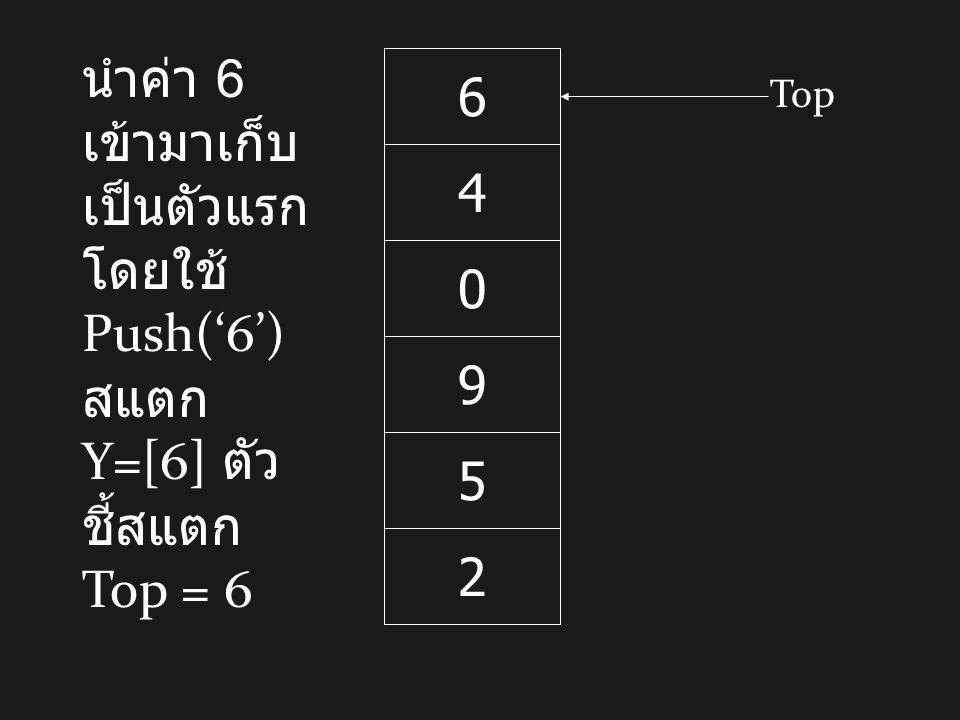 2 5 9 0 4 6 นำค่า 6 เข้ามาเก็บ เป็นตัวแรก โดยใช้ Push('6') สแตก Y=[6] ตัว ชี้สแตก Top = 6 Top
