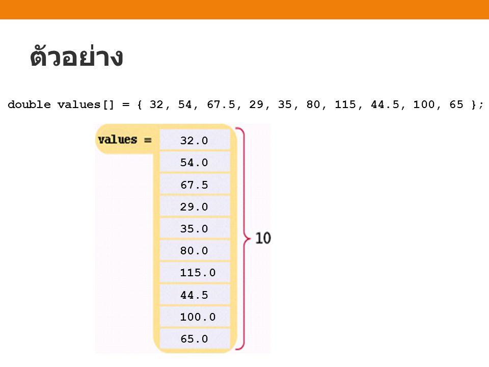 ตัวอย่าง double values[] = { 32, 54, 67.5, 29, 35, 80, 115, 44.5, 100, 65 }; 32.0 54.0 67.5 29.0 35.0 80.0 115.0 44.5 100.0 65.0