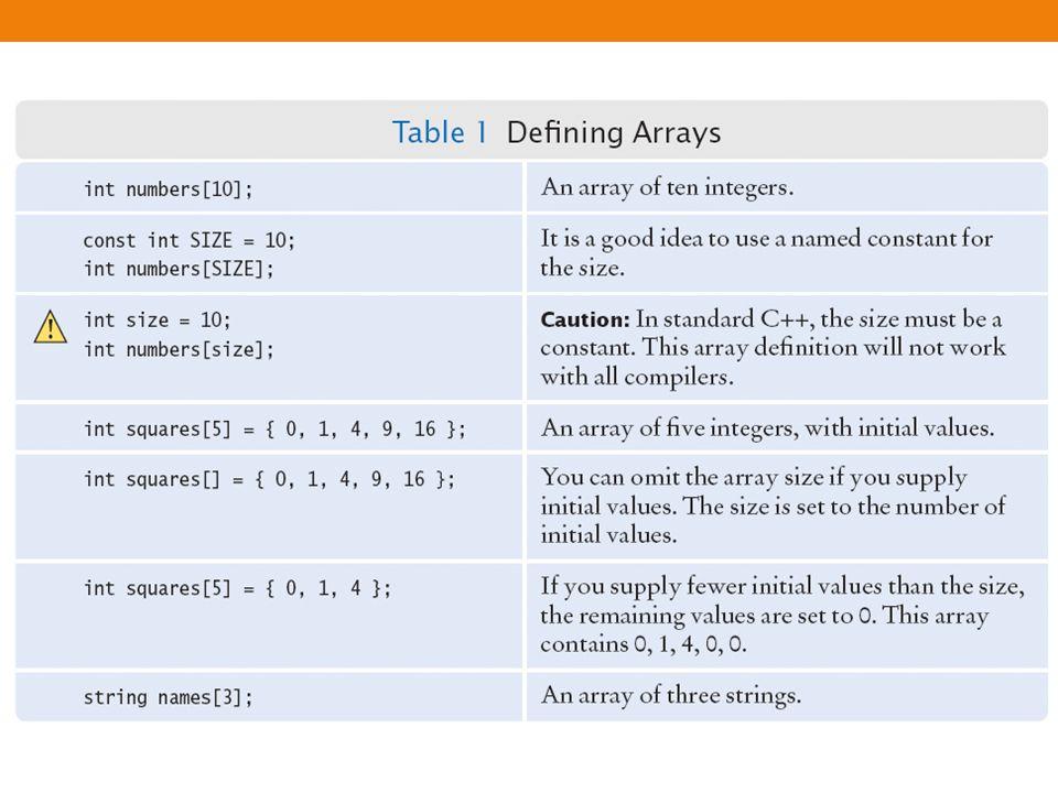การเข้าถึงค่าใน array 32.0 54.0 67.5 29.0 35.0 80.0 115.0 44.5 100.0 65.0 double values[10];...