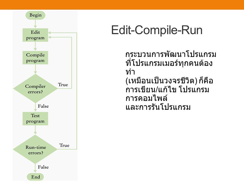 Edit-Compile-Run กระบวนการพัฒนาโปรแกรม ที่โปรแกรมเมอร์ทุกคนต้อง ทำ ( เหมือนเป็นวงจรชีวิต ) ก็คือ การเขียน / แก้ไข โปรแกรม การคอมไพล์ และการรันโปรแกรม