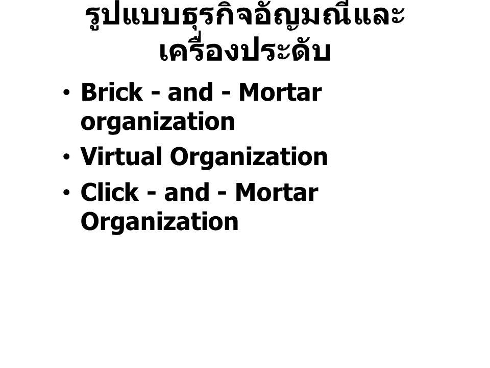 รูปแบบธุรกิจอัญมณีและ เครื่องประดับ Brick - and - Mortar organization Virtual Organization Click - and - Mortar Organization