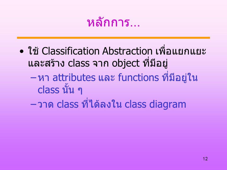 12 หลักการ... ใช้ Classification Abstraction เพื่อแยกแยะ และสร้าง class จาก object ที่มีอยู่ –หา attributes และ functions ที่มีอยู่ใน class นั้น ๆ –วา