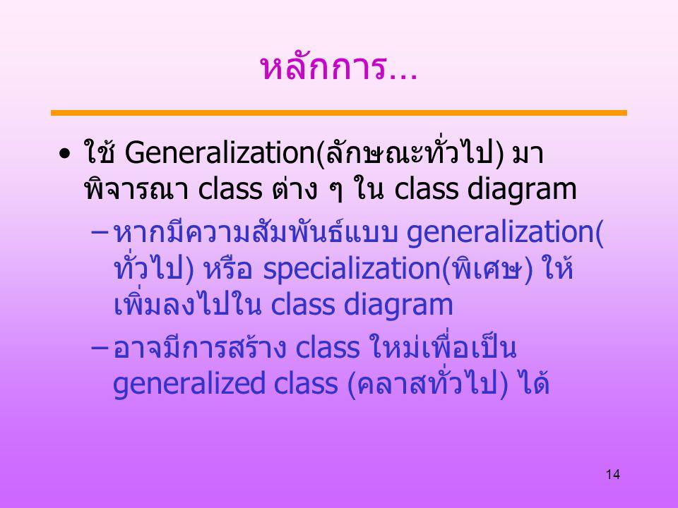 14 หลักการ... ใช้ Generalization(ลักษณะทั่วไป) มา พิจารณา class ต่าง ๆ ใน class diagram –หากมีความสัมพันธ์แบบ generalization( ทั่วไป) หรือ specializat