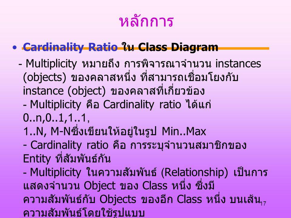 หลักการ Cardinality Ratio ใน Class Diagram - Multiplicity หมายถึง การพิจารณาจำนวน instances (objects) ของคลาสหนึ่ง ที่สามารถเชื่อมโยงกับ instance (obj