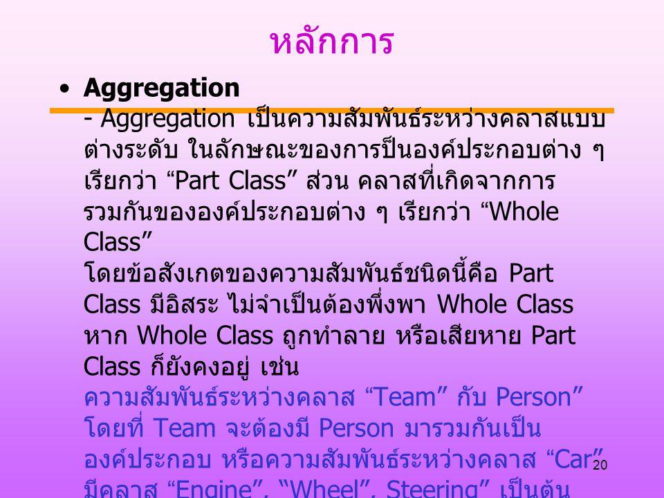 """หลักการ Aggregation - Aggregation เป็นความสัมพันธ์ระหว่างคลาสแบบ ต่างระดับ ในลักษณะของการป็นองค์ประกอบต่าง ๆ เรียกว่า """"Part Class"""" ส่วน คลาสที่เกิดจาก"""