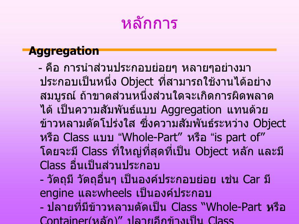 หลักการ Aggregation - คือ การนำส่วนประกอบย่อยๆ หลายๆอย่างมา ประกอบเป็นหนึ่ง Object ที่สามารถใช้งานได้อย่าง สมบูรณ์ ถ้าขาดส่วนหนึ่งส่วนใดจะเกิดการผิดพล