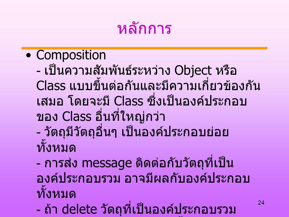 หลักการ Composition - เป็นความสัมพันธ์ระหว่าง Object หรือ Class แบบขึ้นต่อกันและมีความเกี่ยวข้องกัน เสมอ โดยจะมี Class ซึ่งเป็นองค์ประกอบ ของ Class อื