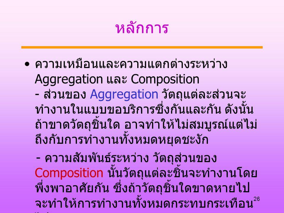 หลักการ ความเหมือนและความแตกต่างระหว่าง Aggregation และ Composition - ส่วนของ Aggregation วัตถุแต่ละส่วนจะ ทำงานในแบบขอบริการซึ่งกันและกัน ดังนั้น ถ้า