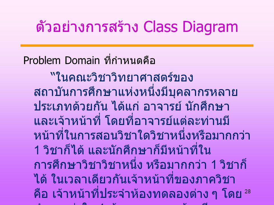 """28 ตัวอย่างการสร้าง Class Diagram Problem Domain ที่กำหนดคือ """"ในคณะวิชาวิทยาศาสตร์ของ สถาบันการศึกษาแห่งหนึ่งมีบุคลากรหลาย ประเภทด้วยกัน ได้แก่ อาจารย"""