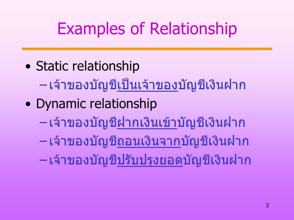 3 Examples of Relationship Static relationship –เจ้าของบัญชีเป็นเจ้าของบัญชีเงินฝาก Dynamic relationship –เจ้าของบัญชีฝากเงินเข้าบัญชีเงินฝาก –เจ้าของ