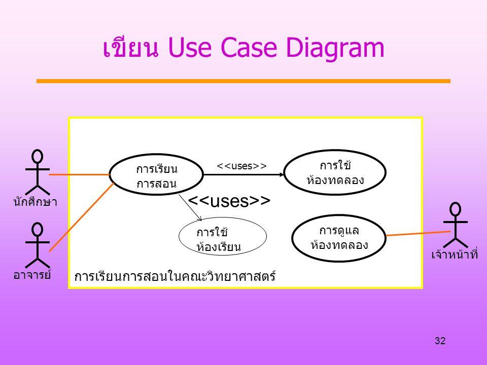 32 เขียน Use Case Diagram การเรียนการสอนในคณะวิทยาศาสตร์ การเรียน การสอน การดูแล ห้องทดลอง การใช้ ห้องทดลอง อาจารย์ นักศึกษา > เจ้าหน้าที่ การใช้ ห้อง