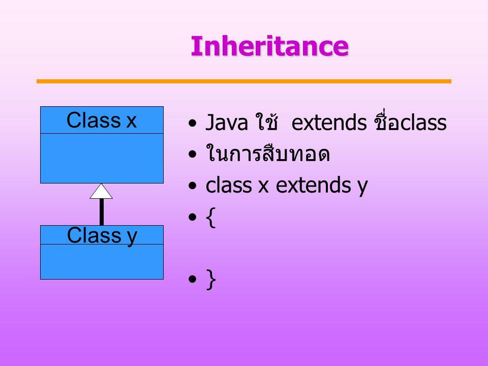 Inheritance Java ใช้ extends ชื่อclass ในการสืบทอด class x extends y { } Class x Class y