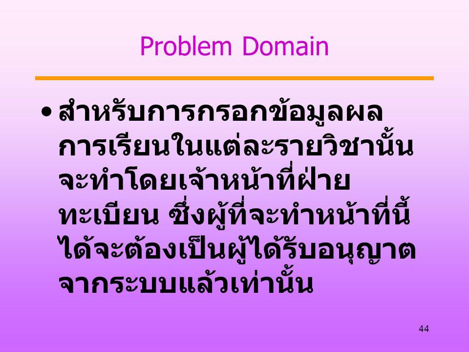 44 Problem Domain สำหรับการกรอกข้อมูลผล การเรียนในแต่ละรายวิชานั้น จะทำโดยเจ้าหน้าที่ฝ่าย ทะเบียน ซึ่งผู้ที่จะทำหน้าที่นี้ ได้จะต้องเป็นผู้ได้รับอนุญา