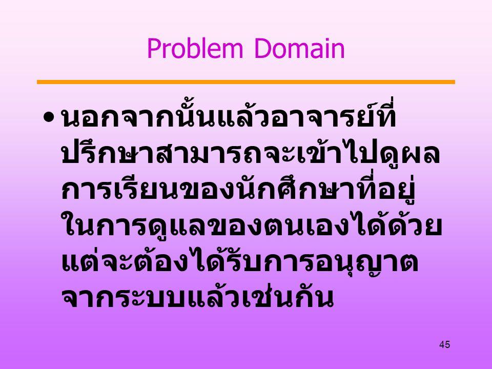 45 Problem Domain นอกจากนั้นแล้วอาจารย์ที่ ปรึกษาสามารถจะเข้าไปดูผล การเรียนของนักศึกษาที่อยู่ ในการดูแลของตนเองได้ด้วย แต่จะต้องได้รับการอนุญาต จากระ