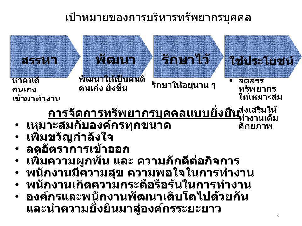 แกนหลักการบริหารทรัพยากรบุคคล หลักสมรรถนะ (Competency) หลักผลงาน (Performance) หลักคุณธรรม (Merit) กระจายความรับผิดชอบในการบริหารทรัพยากรบุคคล HR Decentralization หลักคุณภาพชีวิต ( Work Life Quality) 4 จรรยาบรรณของนักบริหารงานบุคคล 1.