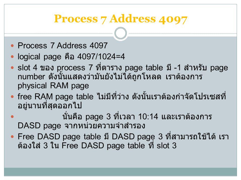 Process 7 Address 4097 logical page คือ 4097/1024=4 slot 4 ของ process 7 ที่ตาราง page table มี -1 สำหรับ page number ดังนั้นแสดงว่ามันยังไม่ได้ถูกโหล